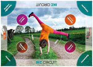 IKC Circuit
